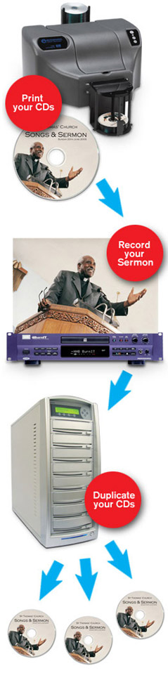 Sermons on CD